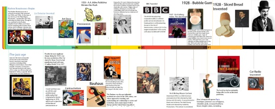 Epic image in art history timeline printable